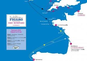 Solitaire du Figaro 2015 : départ dans 100 jours!