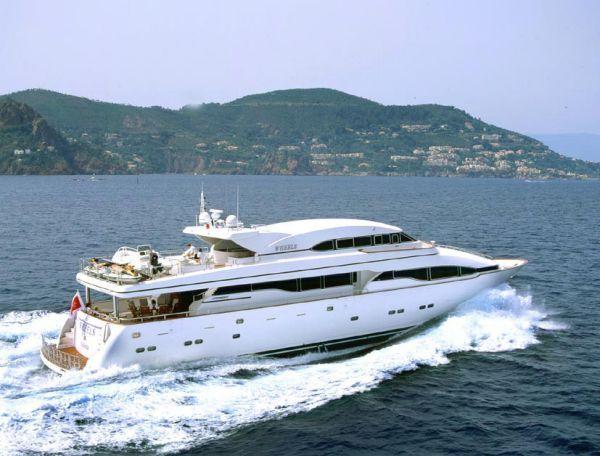 Horizon Yachts <strong>Wheels</strong> (Motor Yacht)