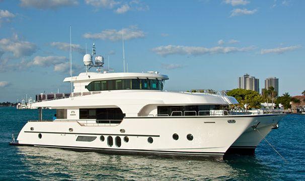 Horizon Yachts AC80 (Motor Yacht)