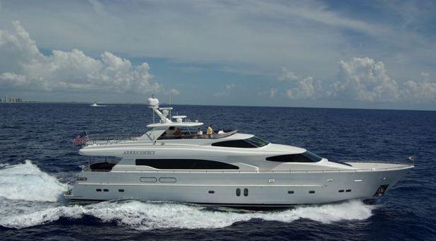 Horizon Yachts RP97 (Motor Yacht)