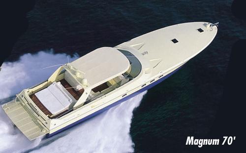 Magnum 70 (Open / Sport)
